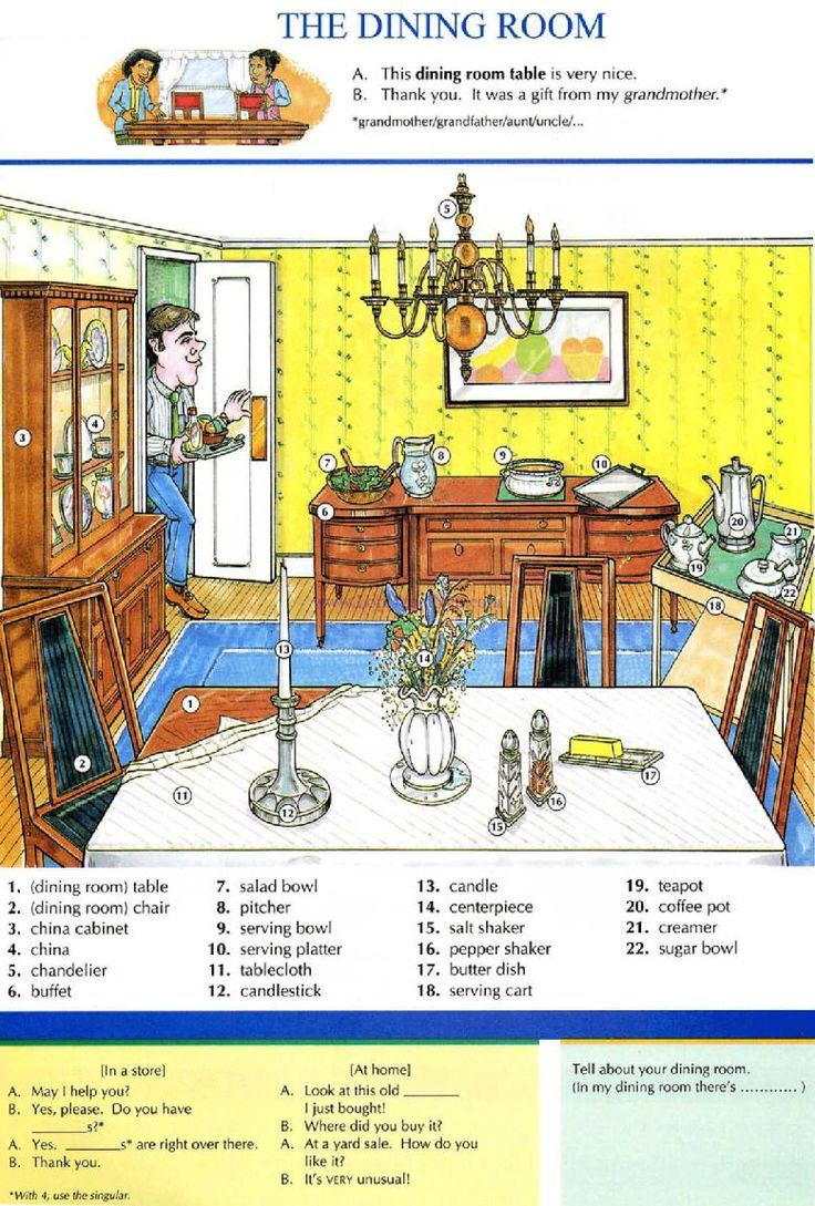 bedroom furniture names in english dining room - Dining Room Names