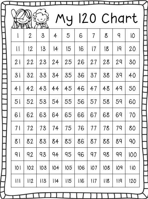 Number Names Worksheets  blank hundreds chart template ~ Free - number chart template