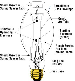 mercury vapour wiring diagram