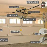 Best 20+ Garage Door Opener ideas on Pinterest   Backyard ...