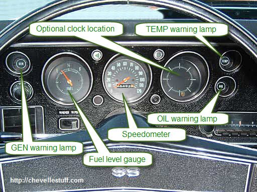 i had a new wiring harness installed but my tach and alt