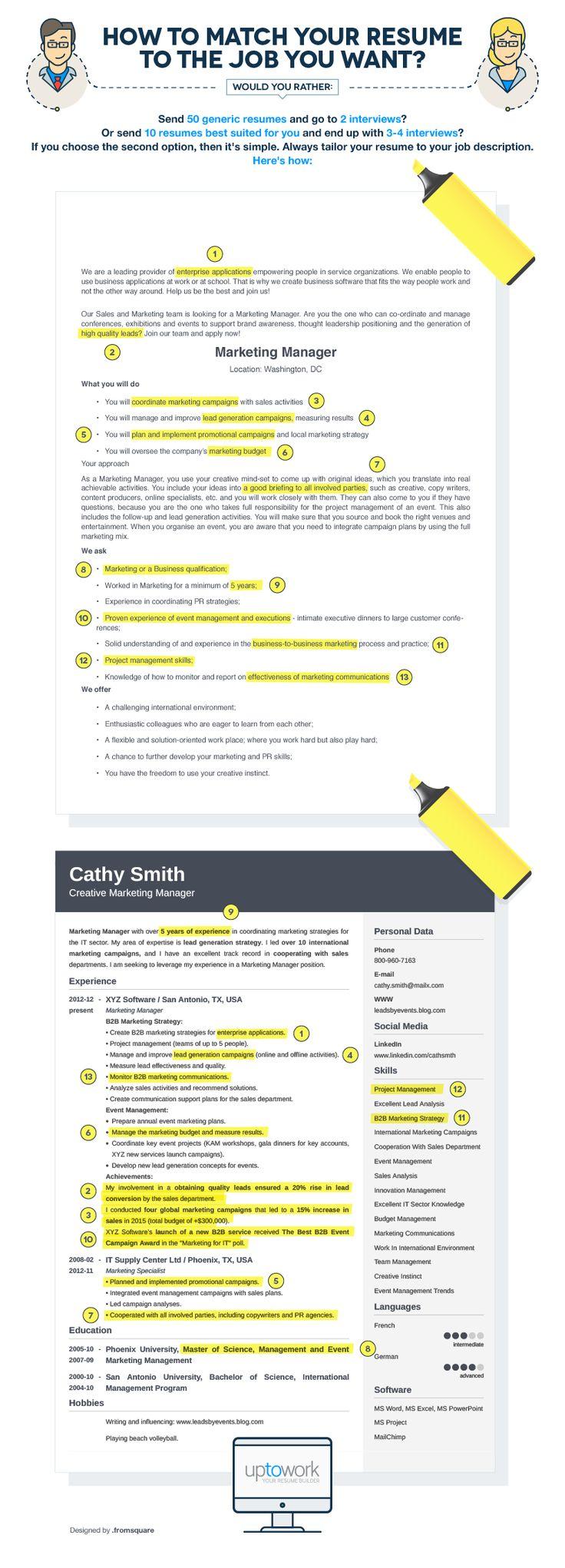 nursing resume writers competency based resume sle best