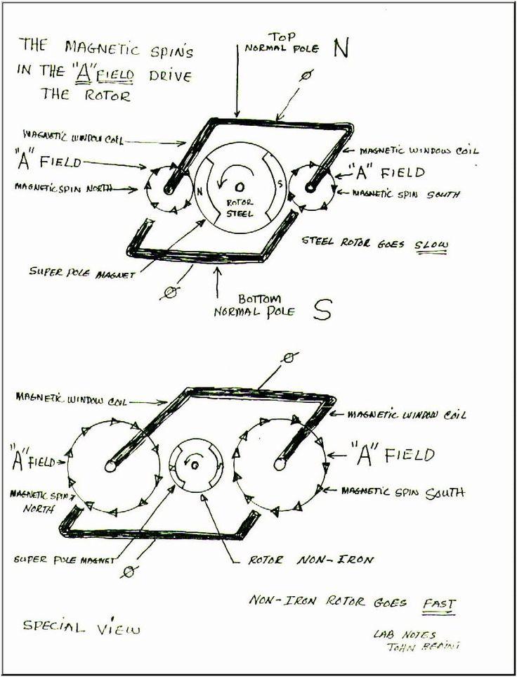 john bedini motor diagrams and lab notes
