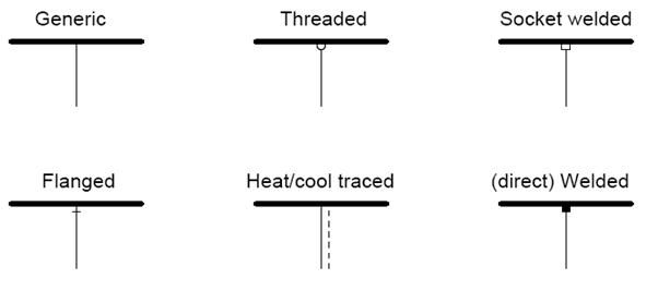 piping and instrumentation diagram visio