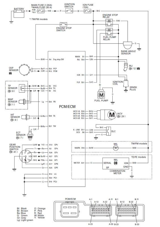 2008 honda foreman 500 wiring diagram | wiring diagrams post area  wiring diagram library