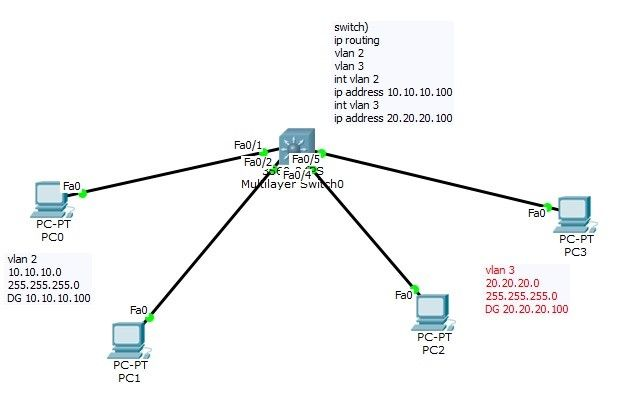 network cable management on pinterest ethernet wiring cable and