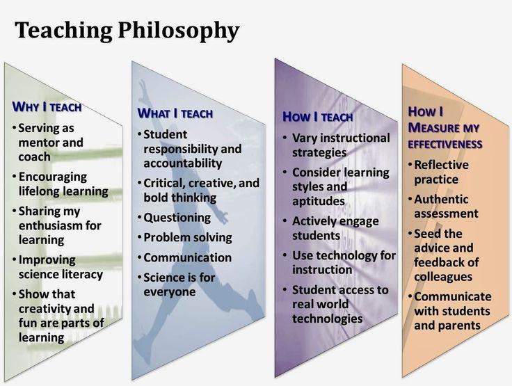 Sample Teaching Philosophy Statements Yale University 86 Best Images About Cda Professional Portfolio On