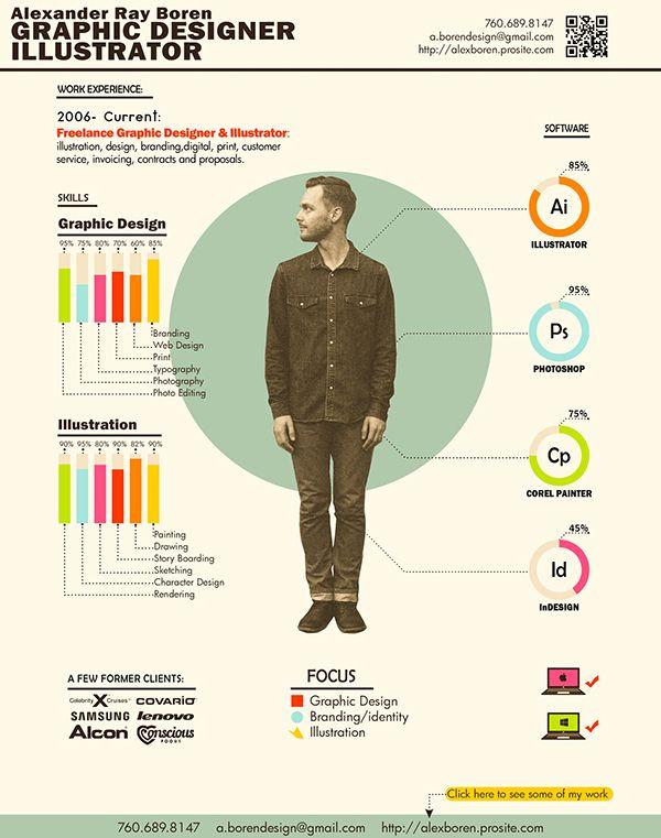 visual resume graphic design