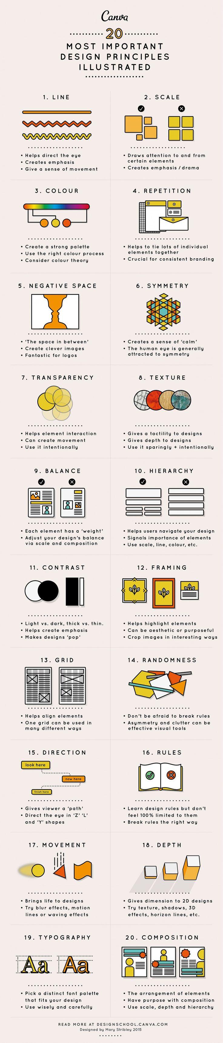 Poster design principles - Poster Design Layout Principles Design Elements And Principles Tips And Inspiration By Canva Download