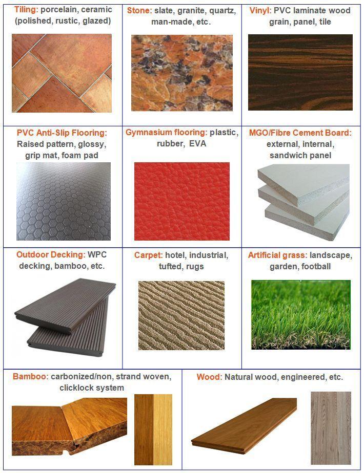 1000 Ideas About Types Of Flooring On Pinterest Kitchen