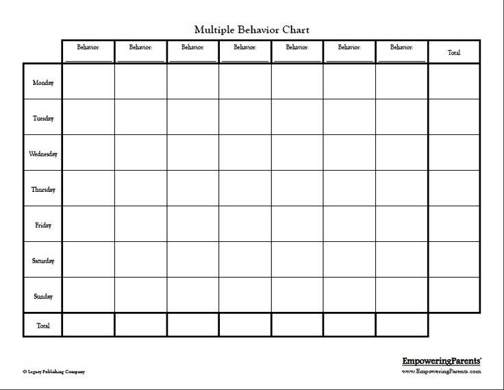 Best College Calendar App Calendar Of Events Gateway Community College Behavior Charts For Adults Behavior Charts Free
