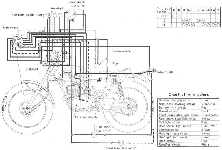 omg wiring diagram