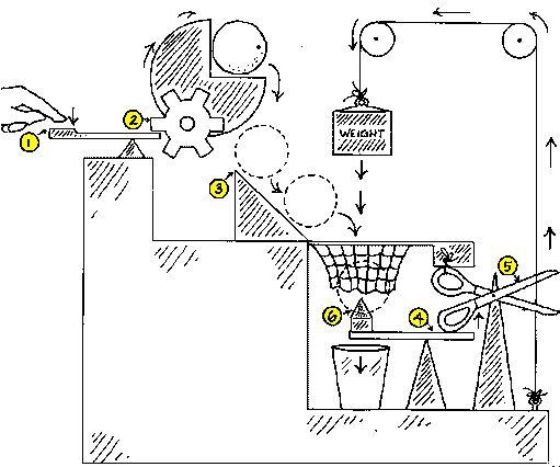 teachertube rube goldberg diagram
