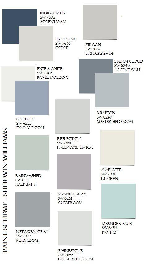 1000+ Ideas About Interior Color Schemes On Pinterest | Kitchen