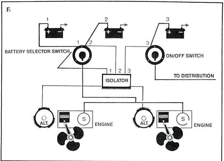 marine dual battery switch Schaltplang
