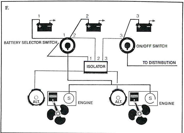 battery isolator switch wiring diagram