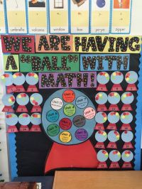 1000+ ideas about Data Boards on Pinterest | Data walls ...