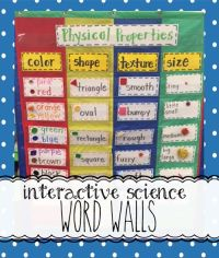 15+ best ideas about Science Vocabulary on Pinterest ...