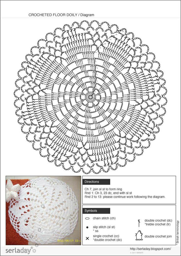 crochet doily diagram crochet doily patterns crochet