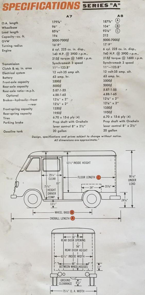 renault van dealers