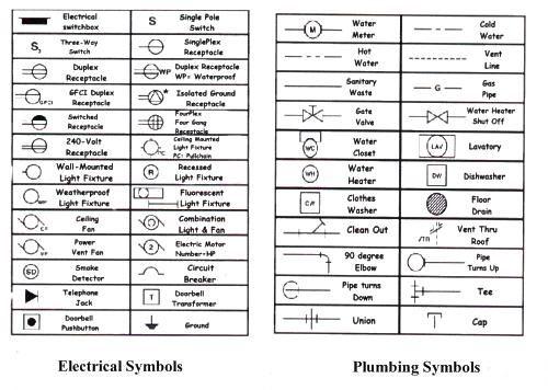 electrical plan symbols legend