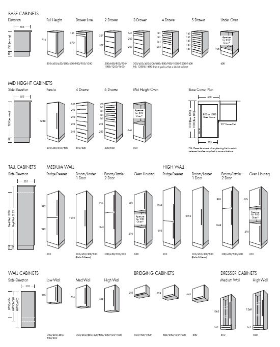 Standard Kitchen Cabinet Measurements Kitchen Cabinet Dimensions | Good To Know | Interior