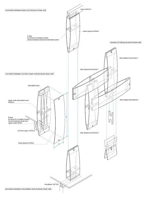 e paper technology block diagram