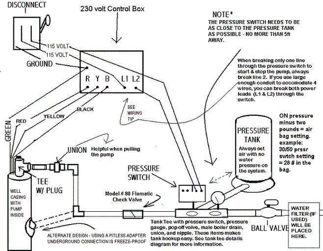 well water pump wiring diagram