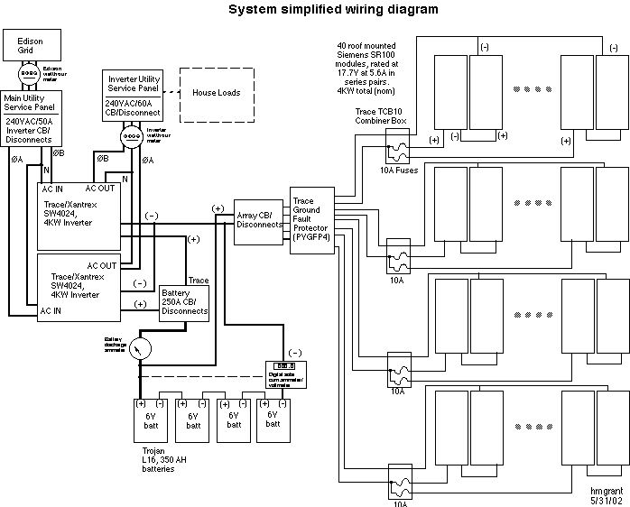 solar panel system wiring diagram diagrams for solar residential