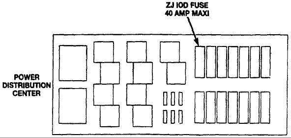 96 jeep cherokee power distribution center diagram