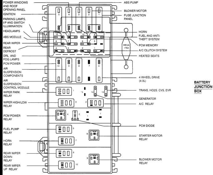 fuse box diagram for 1995 ford ranger