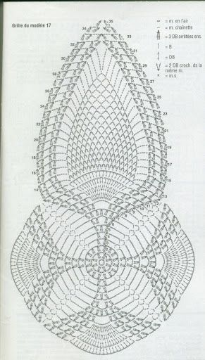 with diagrams crochet stitch patterns diagrams crochet projects