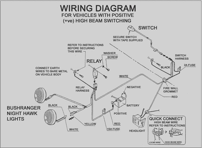 nec wiring code for home