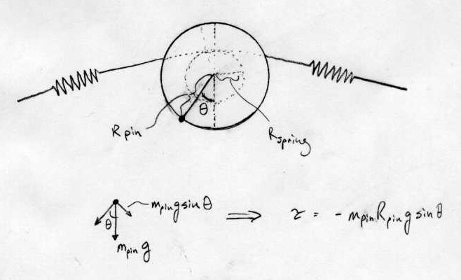diagram of bird running