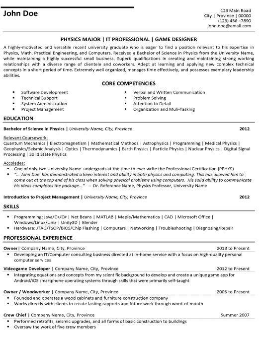java developer resume template google