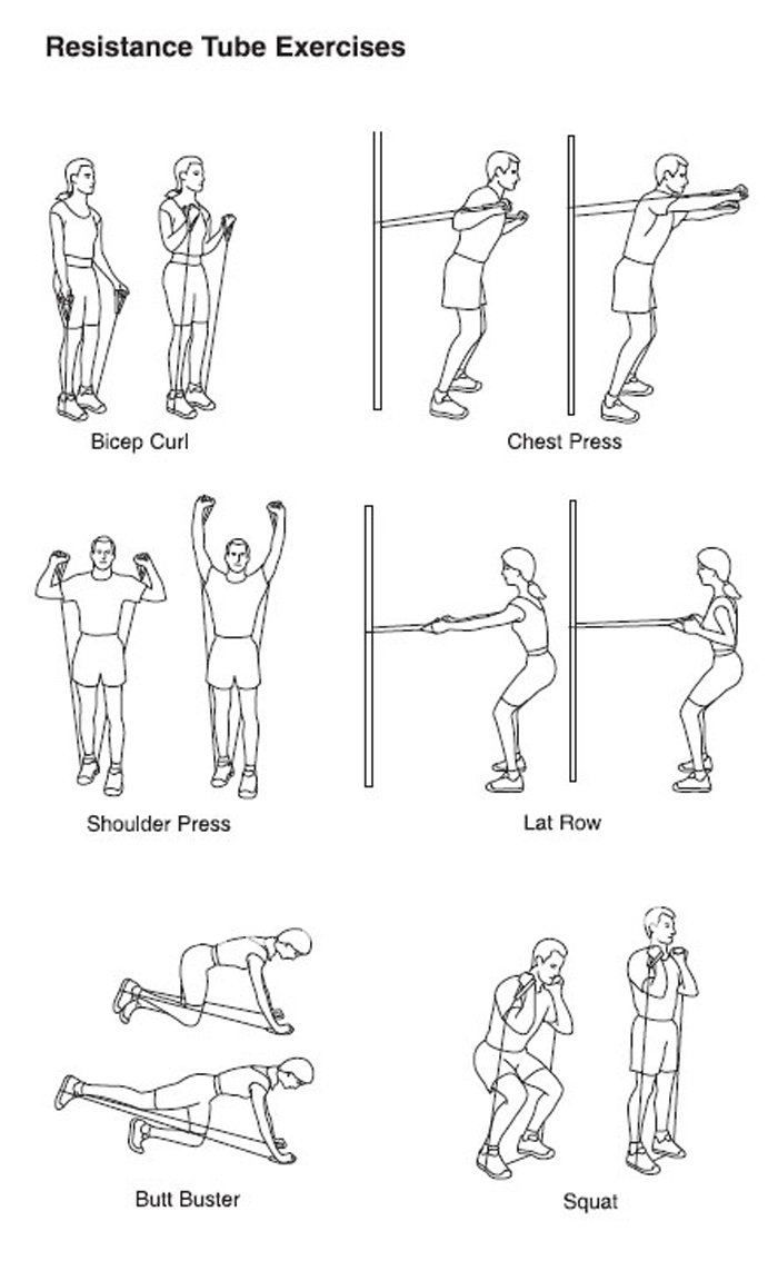 resistance band circuit training workout work it pinterest