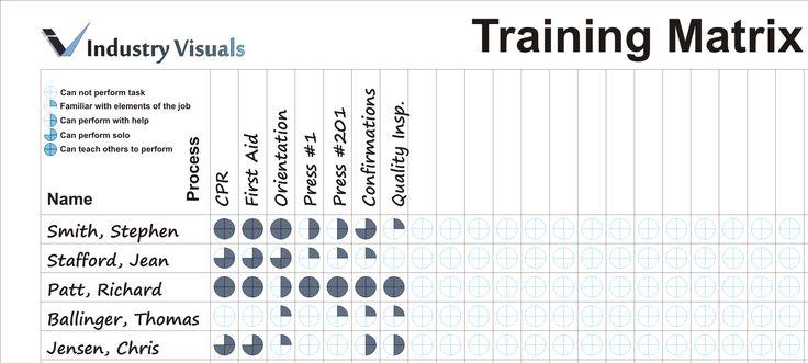 training matrix excel template