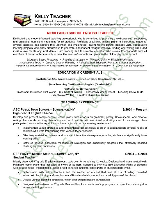 cover letter for purchasing technician esl dissertation abstract - teaching experience resume