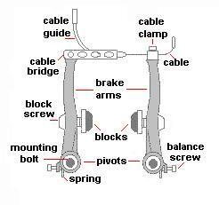 aheadset diagram