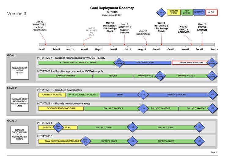 Google business plan