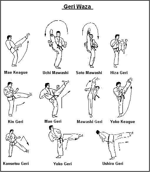 tie karate belt diagram