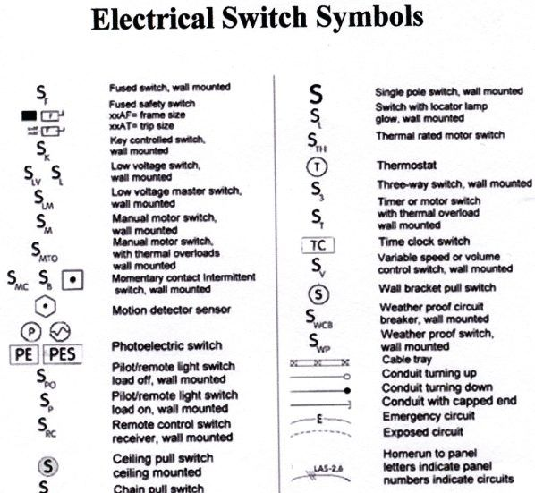 residential electrical wiring diagrams define a circuit in a home