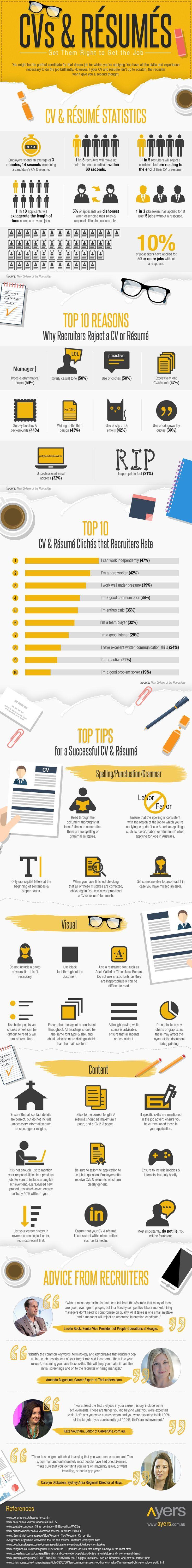best resume templates behance