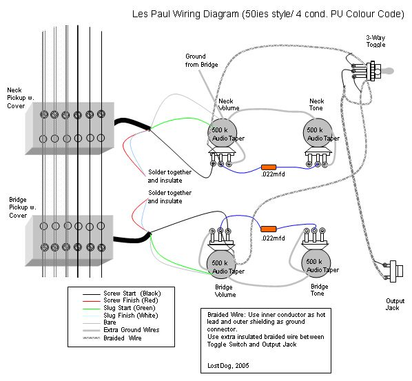 pin electric guitar pickup wiring diagrams on pinterest
