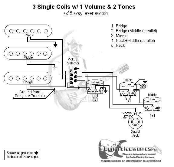 4 way switch wiring diagram for a stratocaster