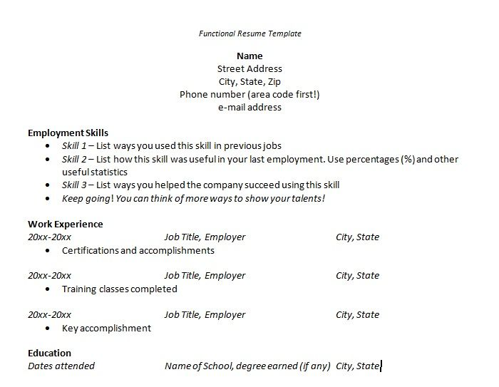 example of letter of application for employment essay type test - how to type a cover letter