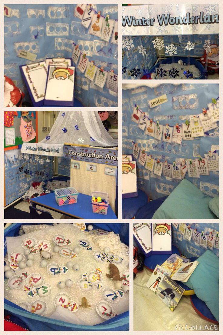 Toddler Years Meaning Winter Wonderland Home Corner Role Play School