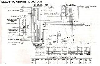 chinese gas scooter wiring diagram