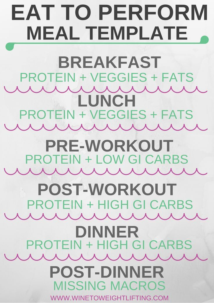 fitness plan template