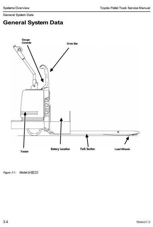 electric pallet jack diagram